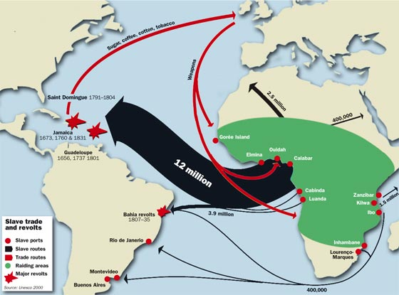 "comparison of the atlantic slave trade The form of use varies: either ""the old slavery"" is compared to ""the new  still  others invoke the trans-atlantic slave trade and slavery to assume a mantle of."